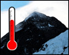 Everest Boiling Points